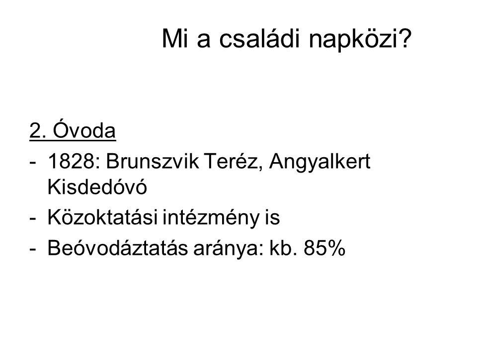 Mi a családi napközi? 2. Óvoda -1828: Brunszvik Teréz, Angyalkert Kisdedóvó -Közoktatási intézmény is -Beóvodáztatás aránya: kb. 85%