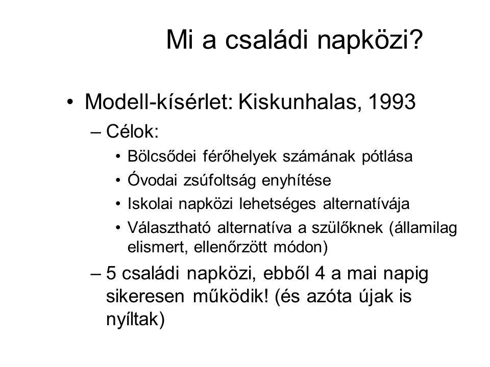 Mi a családi napközi? Modell-kísérlet: Kiskunhalas, 1993 –Célok: Bölcsődei férőhelyek számának pótlása Óvodai zsúfoltság enyhítése Iskolai napközi leh