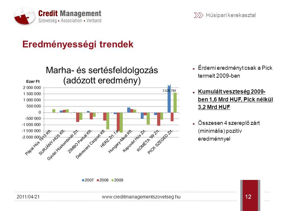 Húsipari kerekasztal 2011/04/21www.creditmanagementszovetseg.hu 13 Eredményességi trendek  A 2007.