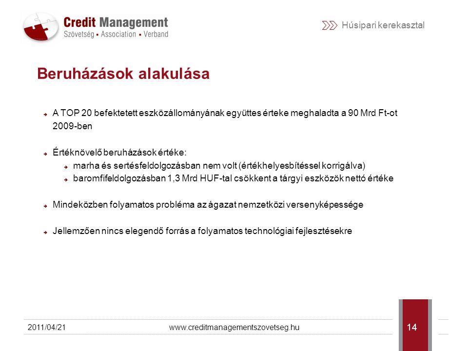 Húsipari kerekasztal 2011/04/21www.creditmanagementszovetseg.hu 15 Húsipar a szállítók szemével