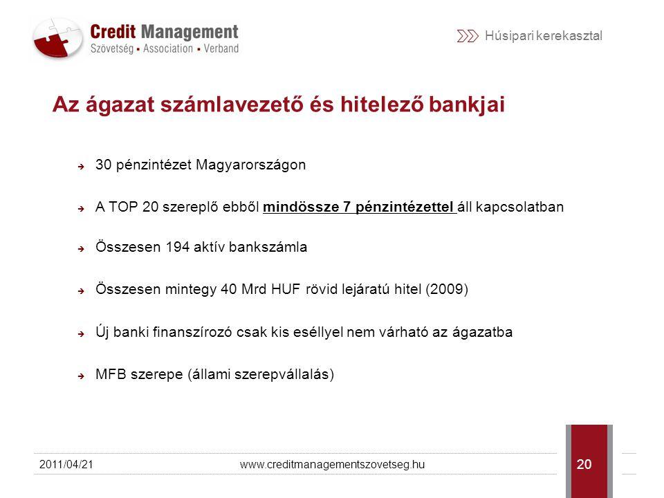 """Húsipari kerekasztal 2011/04/21www.creditmanagementszovetseg.hu 21 Az ágazat számlavezető és hitelező bankjai  Ágazati ismeret  Sok éves finanszírozói tapasztalat (élelmiszeripar, agrárium)  Kockázatvállalási hajlandóság  """"Kényszerű hitelezés – nincs hitelleépítési lehetőség"""