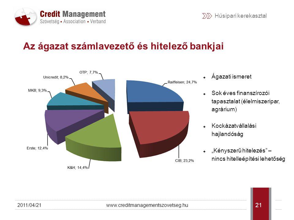 Húsipari kerekasztal  Továbbra is magas alapanyag árak  Kereslet további eltolódása az olcsóbb szegmensek felé (import, kereskedelmi márkás termékek aránya tovább nő)  Hatékonyság növelési kényszernek nem tudnak megfelelni a magyar vállalkozások  Feketegazdaság további erősödése  További fizetésképtelenségi eljárások várhatóak 2011/04/21www.creditmanagementszovetseg.hu 22 Rövid távú kilátások  .