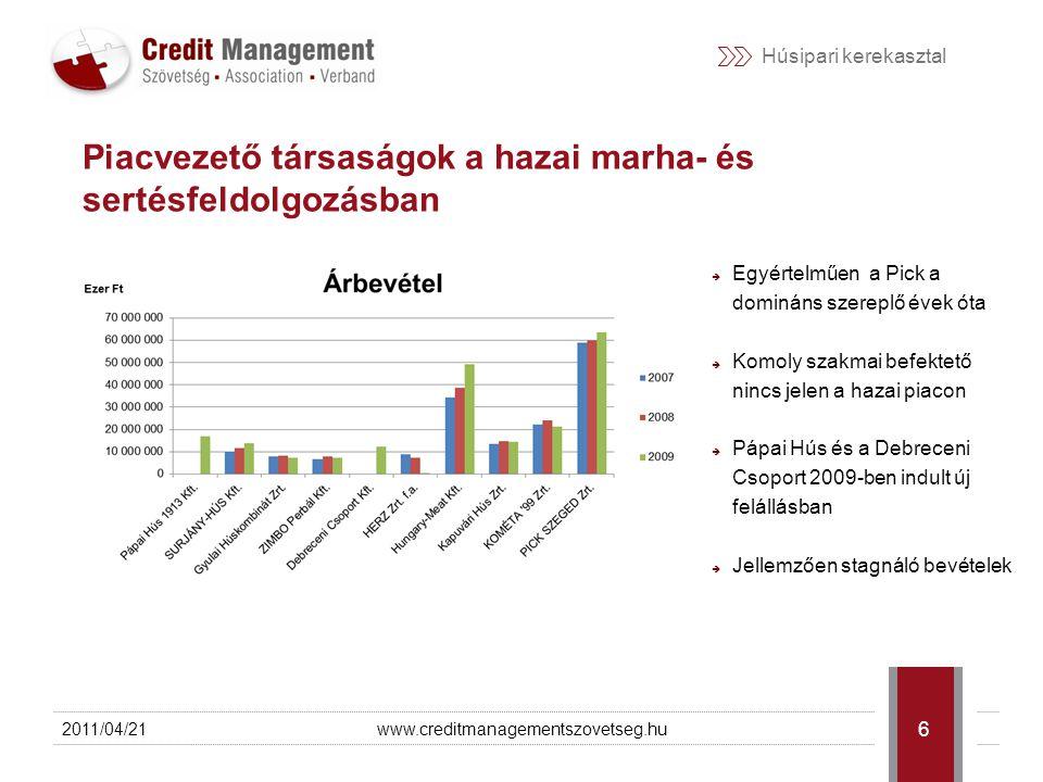 Húsipari kerekasztal 2011/04/21www.creditmanagementszovetseg.hu 7 Piacvezető marha- és sertésfeldolgozó társaságok