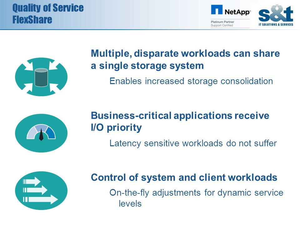 Multiple, disparate workloads can share a single storage system Enables increased storage consolidation Business-critical applications receive I/O pri