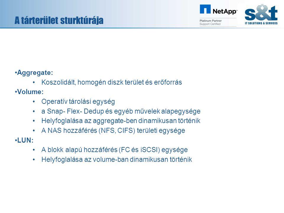 A tárterület sturktúrája Aggregate: Koszolidált, homogén diszk terület és erőforrás Volume: Operatív tárolási egység a Snap- Flex- Dedup és egyéb művelek alapegysége Helyfoglalása az aggregate-ben dinamikusan történik A NAS hozzáférés (NFS, CIFS) területi egysége LUN: A blokk alapú hozzáférés (FC és iSCSI) egysége Helyfoglalása az volume-ban dinamikusan történik