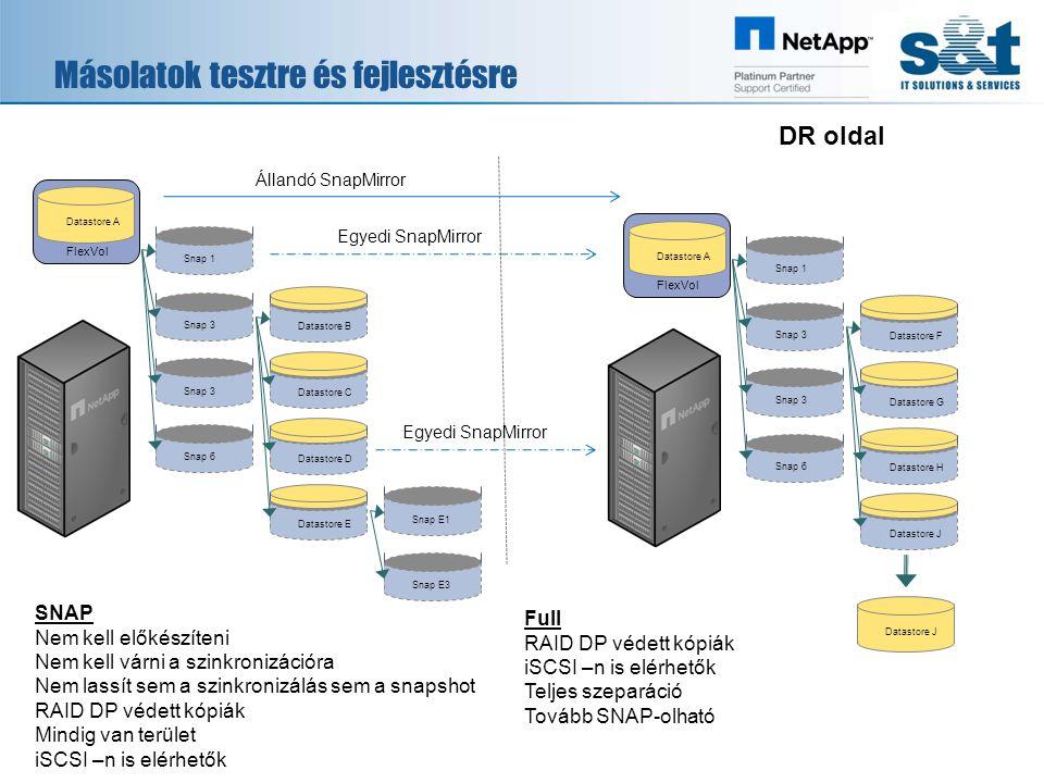 Másolatok tesztre és fejlesztésre FlexVol Datastore A Datastore BDatastore CDatastore DDatastore E Snap 1 Snap 3 Snap 6 FlexVol Datastore A Datastore