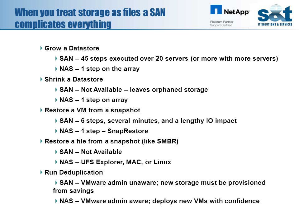 When you treat storage as files a SAN complicates everything  Grow a Datastore  SAN – 45 steps executed over 20 servers (or more with more servers)  NAS – 1 step on the array  Shrink a Datastore  SAN – Not Available – leaves orphaned storage  NAS – 1 step on array  Restore a VM from a snapshot  SAN – 6 steps, several minutes, and a lengthy IO impact  NAS – 1 step – SnapRestore  Restore a file from a snapshot (like SMBR)  SAN – Not Available  NAS – UFS Explorer, MAC, or Linux  Run Deduplication  SAN – VMware admin unaware; new storage must be provisioned from savings  NAS – VMware admin aware; deploys new VMs with confidence