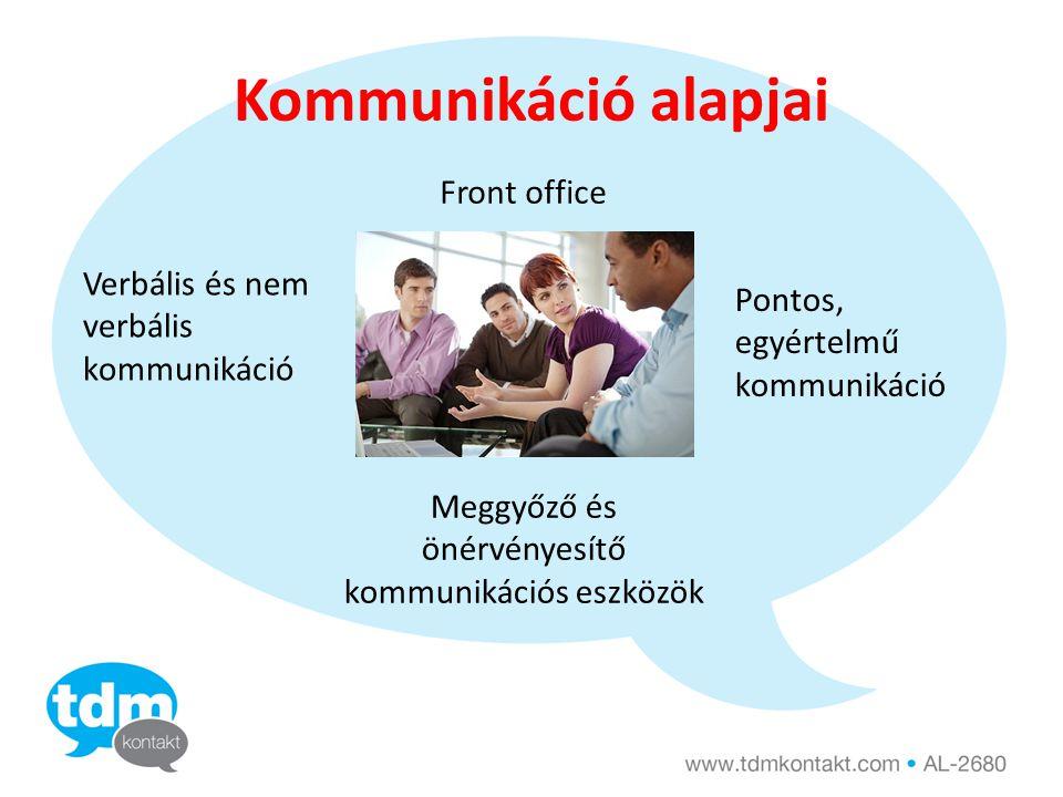 Kommunikáció alapjai Front office Verbális és nem verbális kommunikáció Pontos, egyértelmű kommunikáció Meggyőző és önérvényesítő kommunikációs eszköz