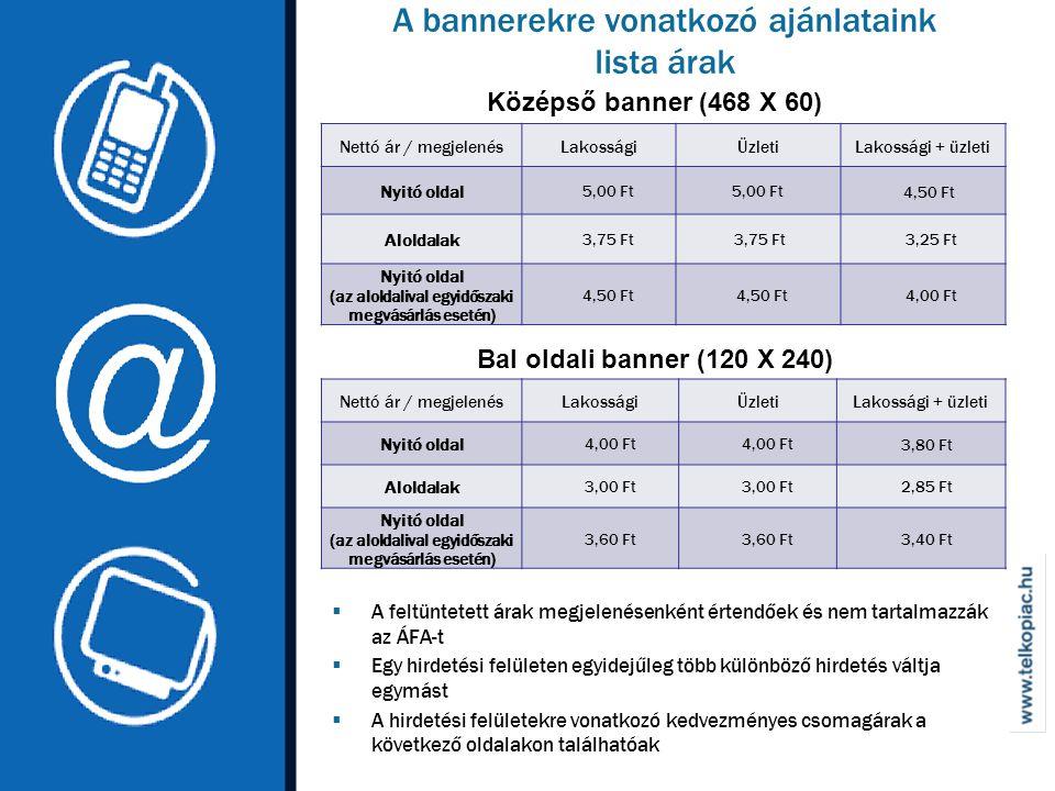 A bannerekre vonatkozó ajánlataink lista árak Nettó ár / megjelenésLakosságiÜzletiLakossági + üzleti Nyitó oldal 5,00 Ft 4,50 Ft Aloldalak 3,75 Ft 3,25 Ft Nyitó oldal (az aloldalival egyidőszaki megvásárlás esetén) 4,50 Ft 4,00 Ft Középső banner (468 X 60) Nettó ár / megjelenésLakosságiÜzletiLakossági + üzleti Nyitó oldal 4,00 Ft 3,80 Ft Aloldalak 3,00 Ft 2,85 Ft Nyitó oldal (az aloldalival egyidőszaki megvásárlás esetén) 3,60 Ft 3,40 Ft Bal oldali banner (120 X 240)  A feltüntetett árak megjelenésenként értendőek és nem tartalmazzák az ÁFA-t  Egy hirdetési felületen egyidejűleg több különböző hirdetés váltja egymást  A hirdetési felületekre vonatkozó kedvezményes csomagárak a következő oldalakon találhatóak