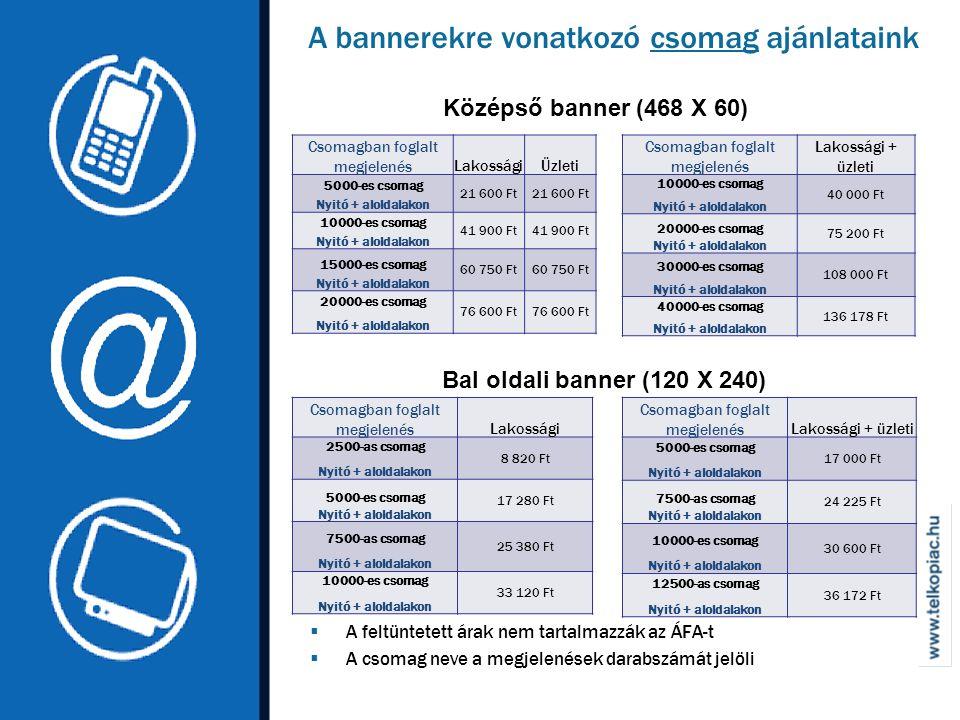 A bannerekre vonatkozó csomag ajánlataink Középső banner (468 X 60) Bal oldali banner (120 X 240)  A feltüntetett árak nem tartalmazzák az ÁFA-t  A csomag neve a megjelenések darabszámát jelöli Csomagban foglalt megjelenésLakosságiÜzleti 5000-es csomag 21 600 Ft Nyitó + aloldalakon 10000-es csomag 41 900 Ft Nyitó + aloldalakon 15000-es csomag 60 750 Ft Nyitó + aloldalakon 20000-es csomag 76 600 Ft Nyitó + aloldalakon Csomagban foglalt megjelenés Lakossági + üzleti 10000-es csomag 40 000 Ft Nyitó + aloldalakon 20000-es csomag 75 200 Ft Nyitó + aloldalakon 30000-es csomag 108 000 Ft Nyitó + aloldalakon 40000-es csomag 136 178 Ft Nyitó + aloldalakon Csomagban foglalt megjelenésLakossági 2500-as csomag 8 820 Ft Nyitó + aloldalakon 5000-es csomag 17 280 Ft Nyitó + aloldalakon 7500-as csomag 25 380 Ft Nyitó + aloldalakon 10000-es csomag 33 120 Ft Nyitó + aloldalakon Csomagban foglalt megjelenésLakossági + üzleti 5000-es csomag 17 000 Ft Nyitó + aloldalakon 7500-as csomag 24 225 Ft Nyitó + aloldalakon 10000-es csomag 30 600 Ft Nyitó + aloldalakon 12500-as csomag 36 172 Ft Nyitó + aloldalakon