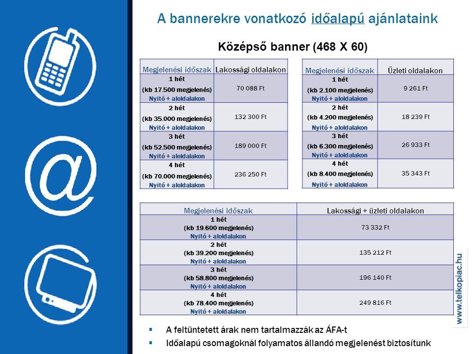 A bannerekre vonatkozó időalapú ajánlataink Középső banner (468 X 60)  A feltüntetett árak nem tartalmazzák az ÁFA-t  Időalapú csomagoknál folyamatos állandó megjelenést biztosítunk Megjelenési időszakLakossági oldalakon 1 hét 70 088 Ft (kb 17.500 megjelenés) Nyitó + aloldalakon 2 hét 132 300 Ft (kb 35.000 megjelenés) Nyitó + aloldalakon 3 hét 189 000 Ft (kb 52.500 megjelenés) Nyitó + aloldalakon 4 hét 236 250 Ft (kb 70.000 megjelenés) Nyitó + aloldalakon Megjelenési időszakÜzleti oldalakon 1 hét 9 261 Ft (kb 2.100 megjelenés) Nyitó + aloldalakon 2 hét 18 239 Ft (kb 4.200 megjelenés) Nyitó + aloldalakon 3 hét 26 933 Ft (kb 6.300 megjelenés) Nyitó + aloldalakon 4 hét 35 343 Ft (kb 8.400 megjelenés) Nyitó + aloldalakon Megjelenési időszakLakossági + üzleti oldalakon 1 hét 73 332 Ft (kb 19.600 megjelenés) Nyitó + aloldalakon 2 hét 135 212 Ft (kb 39.200 megjelenés) Nyitó + aloldalakon 3 hét 196 140 Ft (kb 58.800 megjelenés) Nyitó + aloldalakon 4 hét 249 816 Ft (kb 78.400 megjelenés) Nyitó + aloldalakon