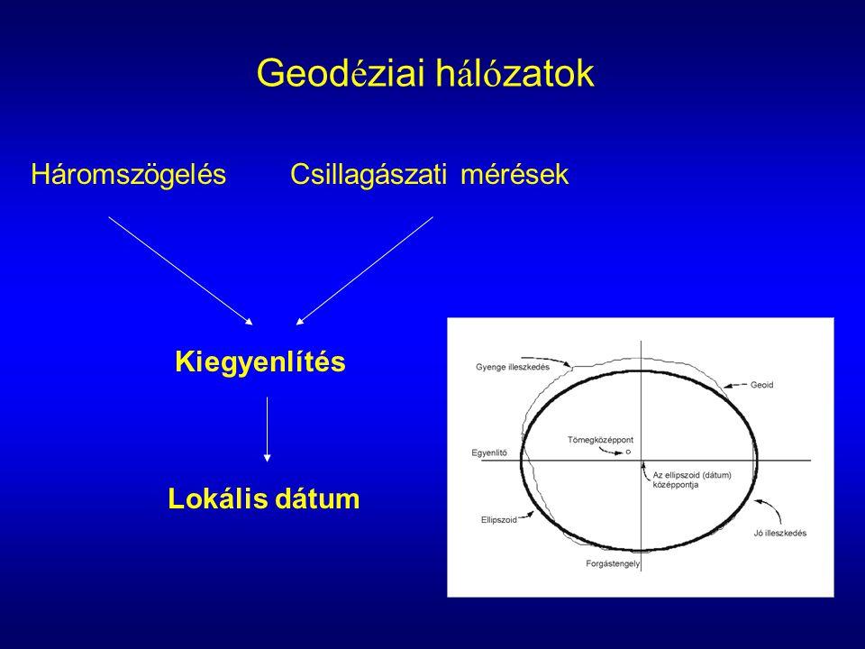 Geod é ziai h á l ó zatok HáromszögelésCsillagászati mérések Kiegyenlítés Lokális dátum