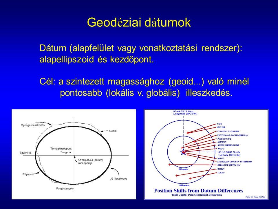 Geod é ziai d á tumok Dátum (alapfelület vagy vonatkoztatási rendszer): alapellipszoid és kezdőpont. Cél: a szintezett magassághoz (geoid...) való min