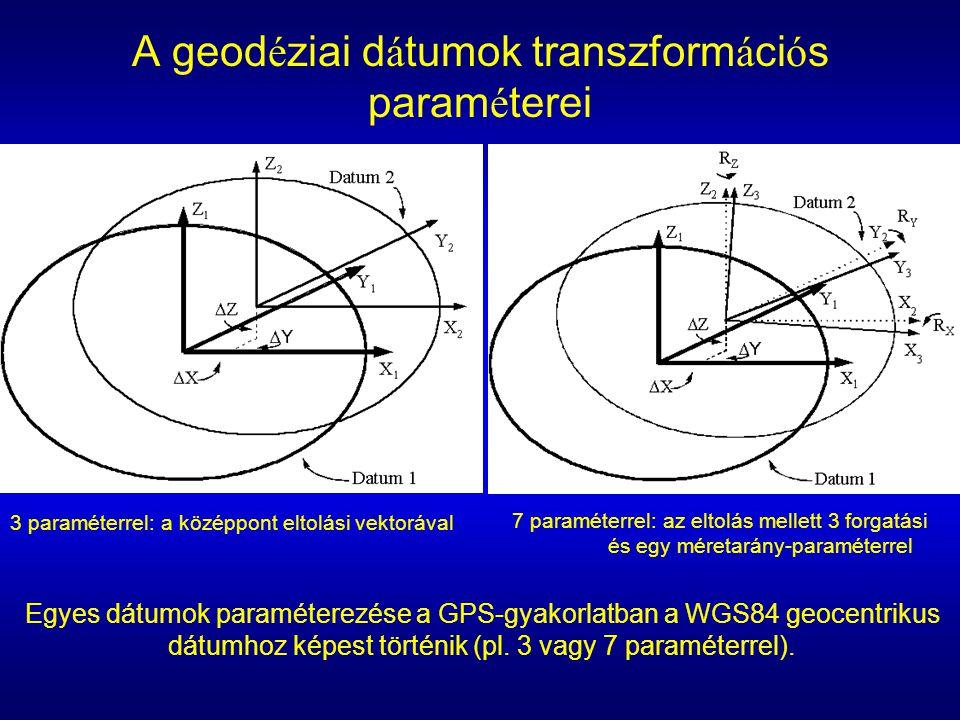 A geod é ziai d á tumok transzform á ci ó s param é terei 3 paraméterrel: a középpont eltolási vektorával 7 paraméterrel: az eltolás mellett 3 forgatási és egy méretarány-paraméterrel Egyes dátumok paraméterezése a GPS-gyakorlatban a WGS84 geocentrikus dátumhoz képest történik (pl.