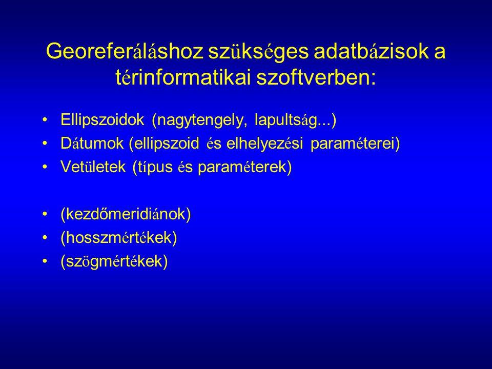 Georefer á l á shoz sz ü ks é ges adatb á zisok a t é rinformatikai szoftverben: Ellipszoidok (nagytengely, lapults á g...) D á tumok (ellipszoid é s elhelyez é si param é terei) Vet ü letek (t í pus é s param é terek) (kezdőmeridi á nok) (hosszm é rt é kek) (sz ö gm é rt é kek)