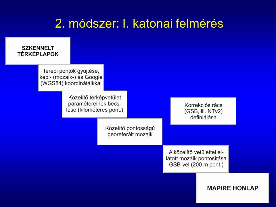 2. módszer: I. katonai felmérés