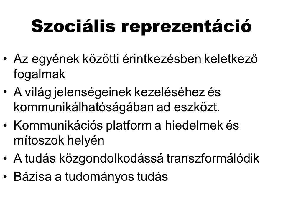 Közgondolkodás és tudomány Science was before based on common sense and has made common sense less common; now common sense is science become common. Serge Moscovici (1984)