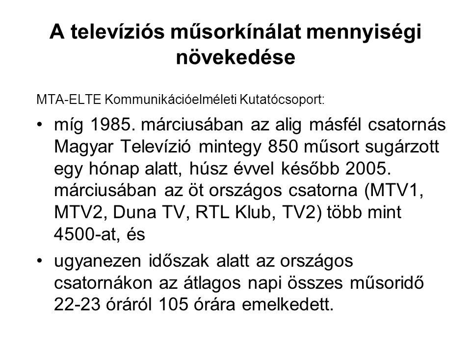 A televíziós műsorkínálat mennyiségi növekedése MTA-ELTE Kommunikációelméleti Kutatócsoport: míg 1985. márciusában az alig másfél csatornás Magyar Tel