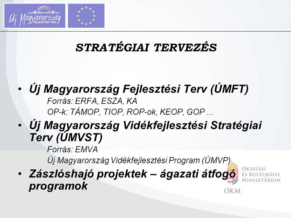 """SZOLGÁLTATÁSOK INFRASTRUKTÚRA TÁMOP TIOP ROP ÚMVP """"helyi igények (pl."""
