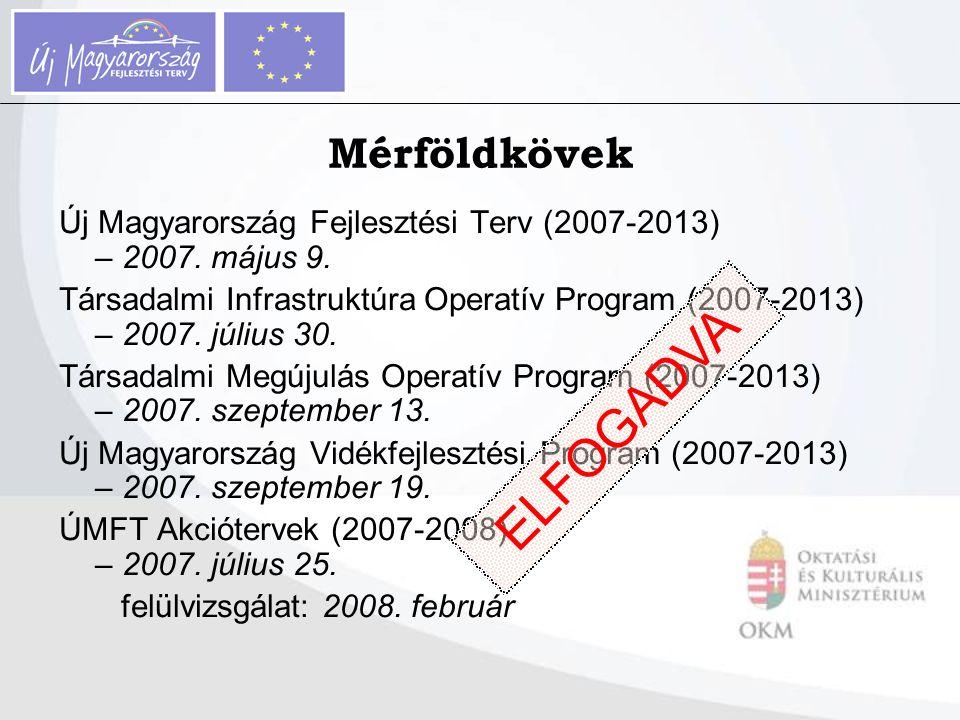 Új Magyarország Fejlesztési Terv (2007-2013) – 2007. május 9. Társadalmi Infrastruktúra Operatív Program (2007-2013) – 2007. július 30. Társadalmi Meg