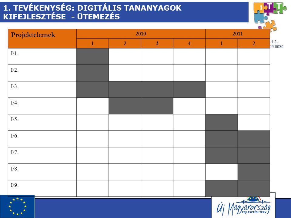TÁMOP-4.1.2- 08/1/A-2009-0030 1. TEVÉKENYSÉG: DIGITÁLIS TANANYAGOK KIFEJLESZTÉSE - ÜTEMEZÉS GANTT-diagram Projektelemek 20102011 123412 I/1. I/2. I/3.