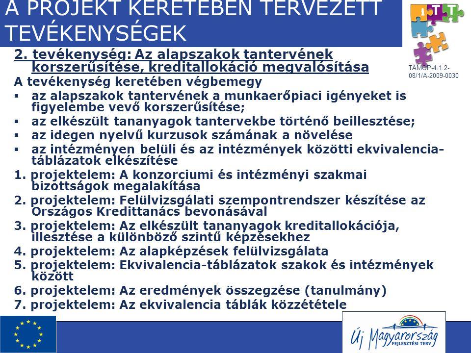 TÁMOP-4.1.2- 08/1/A-2009-0030 A PROJEKT KERETÉBEN TERVEZETT TEVÉKENYSÉGEK 2. tevékenység: Az alapszakok tantervének korszerűsítése, kreditallokáció me