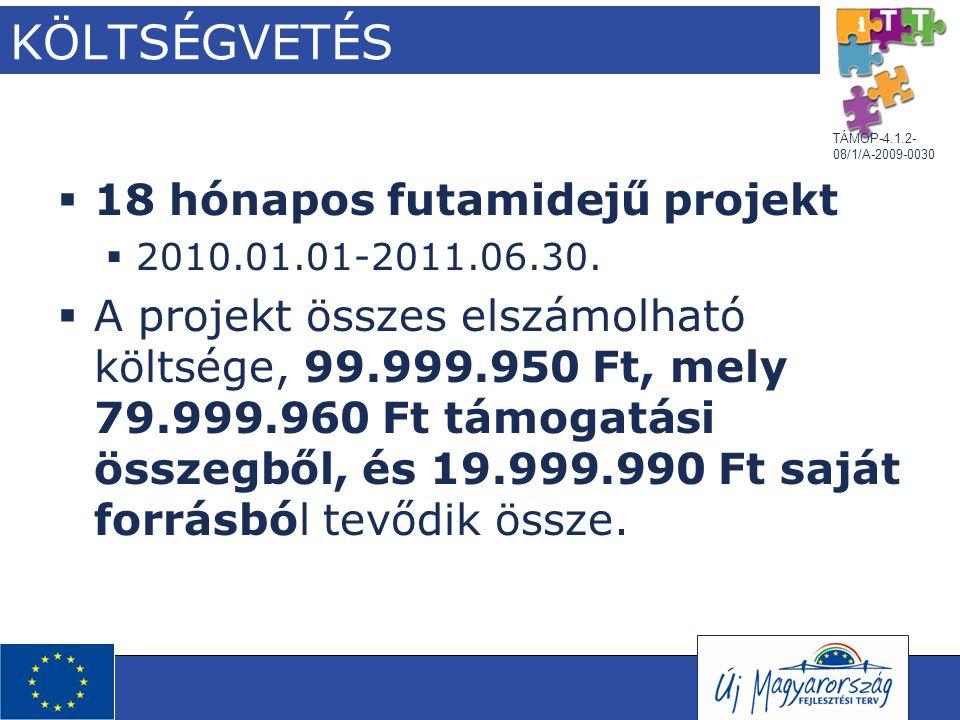 TÁMOP-4.1.2- 08/1/A-2009-0030 KÖLTSÉGVETÉS  18 hónapos futamidejű projekt  2010.01.01-2011.06.30.  A projekt összes elszámolható költsége, 99.999.9