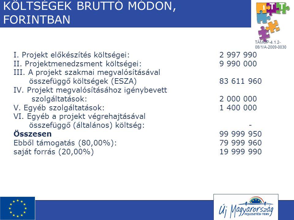 TÁMOP-4.1.2- 08/1/A-2009-0030 KÖLTSÉGEK BRUTTÓ MÓDON, FORINTBAN I. Projekt előkészítés költségei:2 997 990 II. Projektmenedzsment költségei:9 990 000