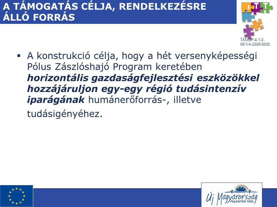 TÁMOP-4.1.2- 08/1/A-2009-0030 A TÁMOGATÁS CÉLJA, RENDELKEZÉSRE ÁLLÓ FORRÁS  A konstrukció célja, hogy a hét versenyképességi Pólus Zászlóshajó Progra