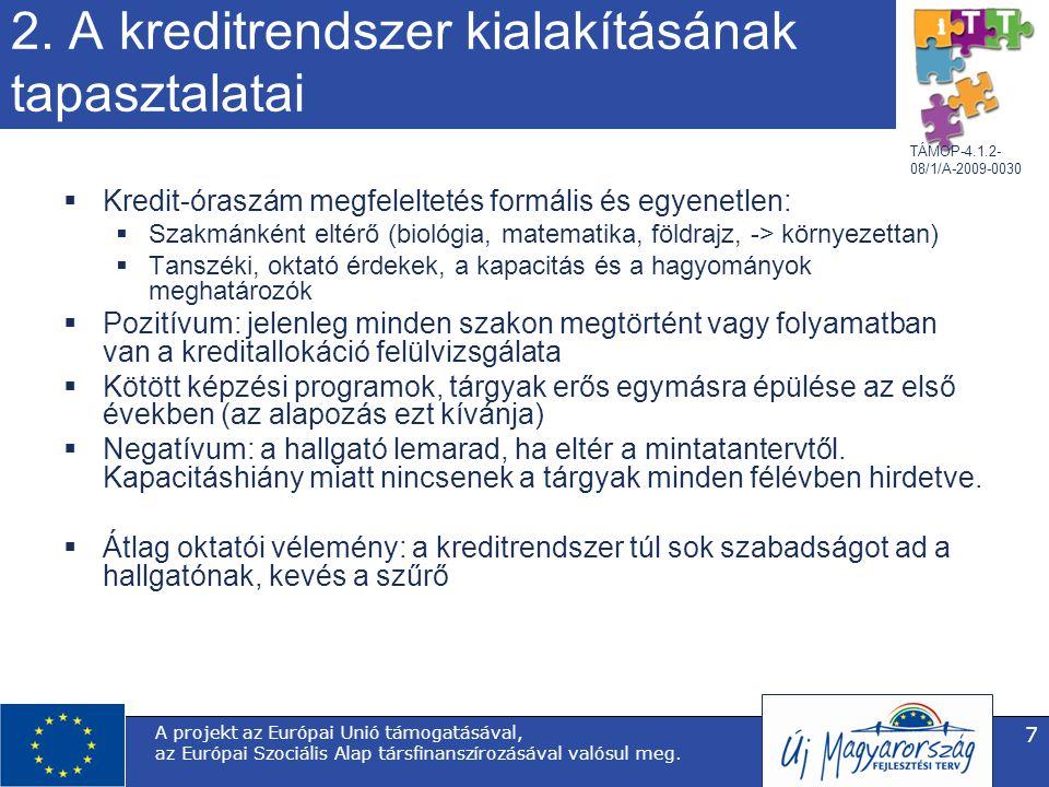 TÁMOP-4.1.2- 08/1/A-2009-0030 A projekt az Európai Unió támogatásával, az Európai Szociális Alap társfinanszírozásával valósul meg.