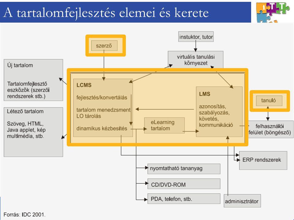 TÁMOP-4.1.2- 08/1/A-2009-0030 A projekt az Európai Unió támogatásával, az Európai Szociális Alap társfinanszírozásával valósul meg. 10 A tartalomfejle