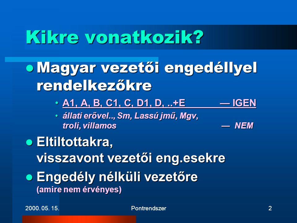 2000. 05. 15.Pontrendszer2 Kikre vonatkozik? Magyar vezetői engedéllyel rendelkezőkre Magyar vezetői engedéllyel rendelkezőkre A1, A, B, C1, C, D1, D,