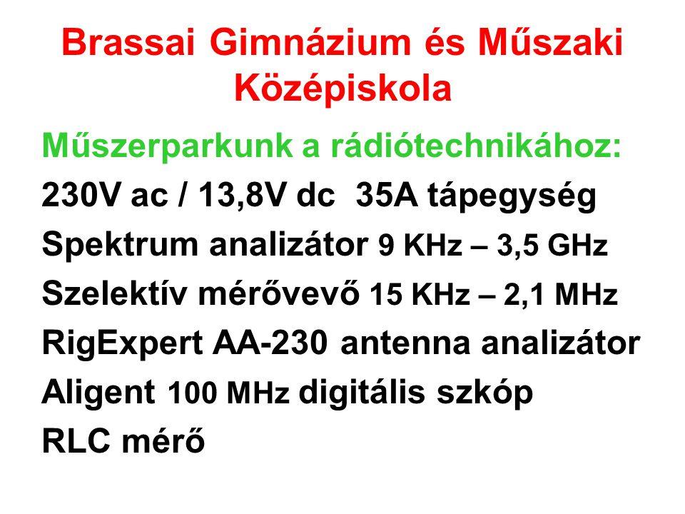 Brassai Gimnázium és Műszaki Középiskola Műszerparkunk a rádiótechnikához: 230V ac / 13,8V dc 35A tápegység Spektrum analizátor 9 KHz – 3,5 GHz Szelek