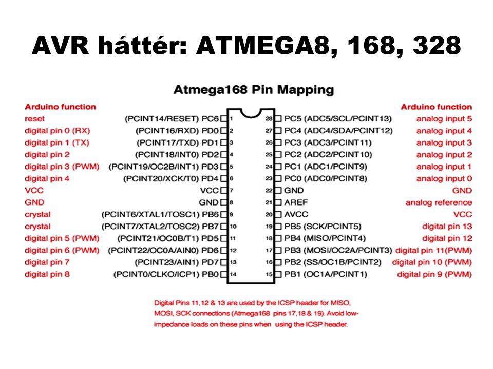 AVR háttér: ATMEGA8, 168, 328