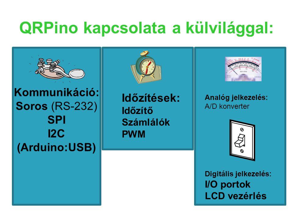 QRPino kapcsolata a külvilággal: Kommunikáció: Soros (RS-232) SPI I2C (Arduino:USB) Időzítések: Időzítő Számlálók PWM Analóg jelkezelés: A/D konverter