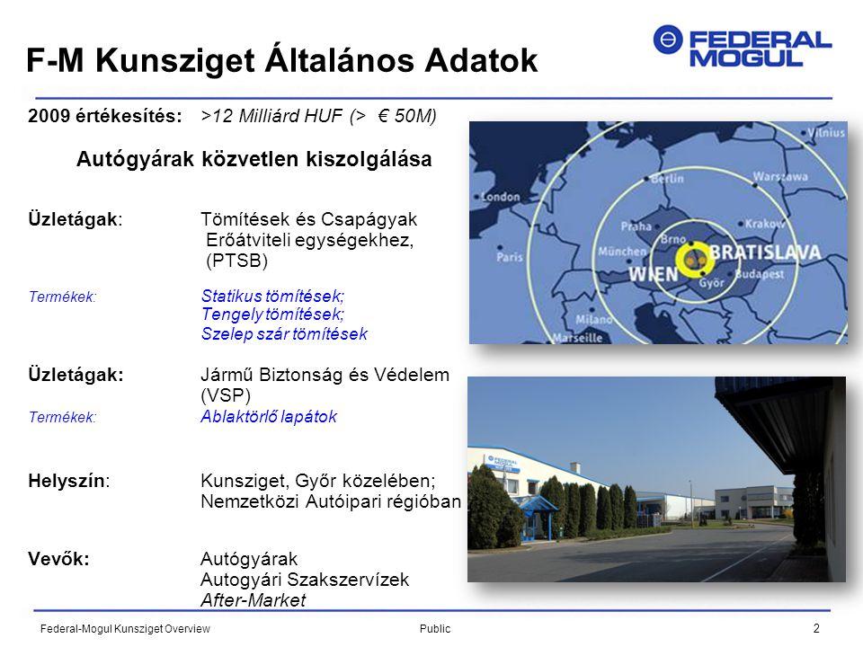 2 Federal-Mogul Kunsziget Overview Public 2009 értékesítés:>12 Milliárd HUF (> € 50M) Autógyárak közvetlen kiszolgálása Üzletágak: Tömítések és Csapágyak Erőátviteli egységekhez, (PTSB) Termékek: Statikus tömítések; Tengely tömítések; Szelep szár tömítések Üzletágak: Jármű Biztonság és Védelem (VSP) Termékek: Ablaktörlő lapátok Helyszín: Kunsziget, Győr közelében; Nemzetközi Autóipari régióban Vevők: Autógyárak Autogyári Szakszervízek After-Market F-M Kunsziget Általános Adatok