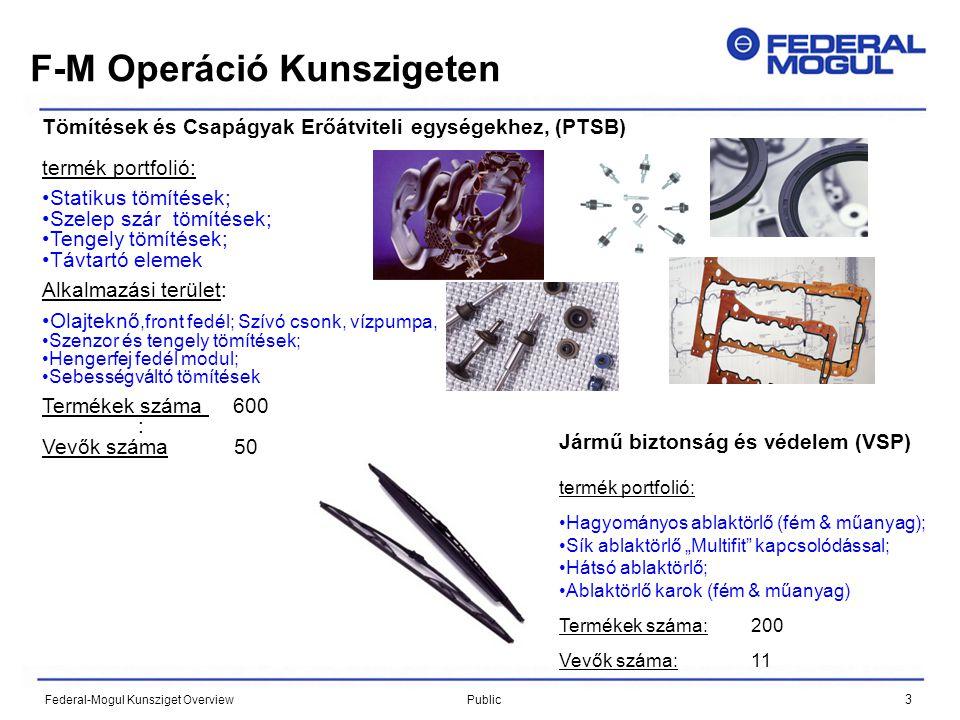 """3 Federal-Mogul Kunsziget Overview Public Tömítések és Csapágyak Erőátviteli egységekhez, (PTSB) termék portfolió: Statikus tömítések; Szelep szár tömítések; Tengely tömítések; Távtartó elemek Alkalmazási terület: Olajteknő,front fedél; Szívó csonk, vízpumpa, Szenzor és tengely tömítések; Hengerfej fedél modul; Sebességváltó tömítések Termékek száma 600 : Vevők száma50 Jármű biztonság és védelem (VSP) termék portfolió: Hagyományos ablaktörlő (fém & műanyag); Sík ablaktörlő """"Multifit kapcsolódással; Hátsó ablaktörlő; Ablaktörlő karok (fém & műanyag) Termékek száma:200 Vevők száma:11 F-M Operáció Kunszigeten"""