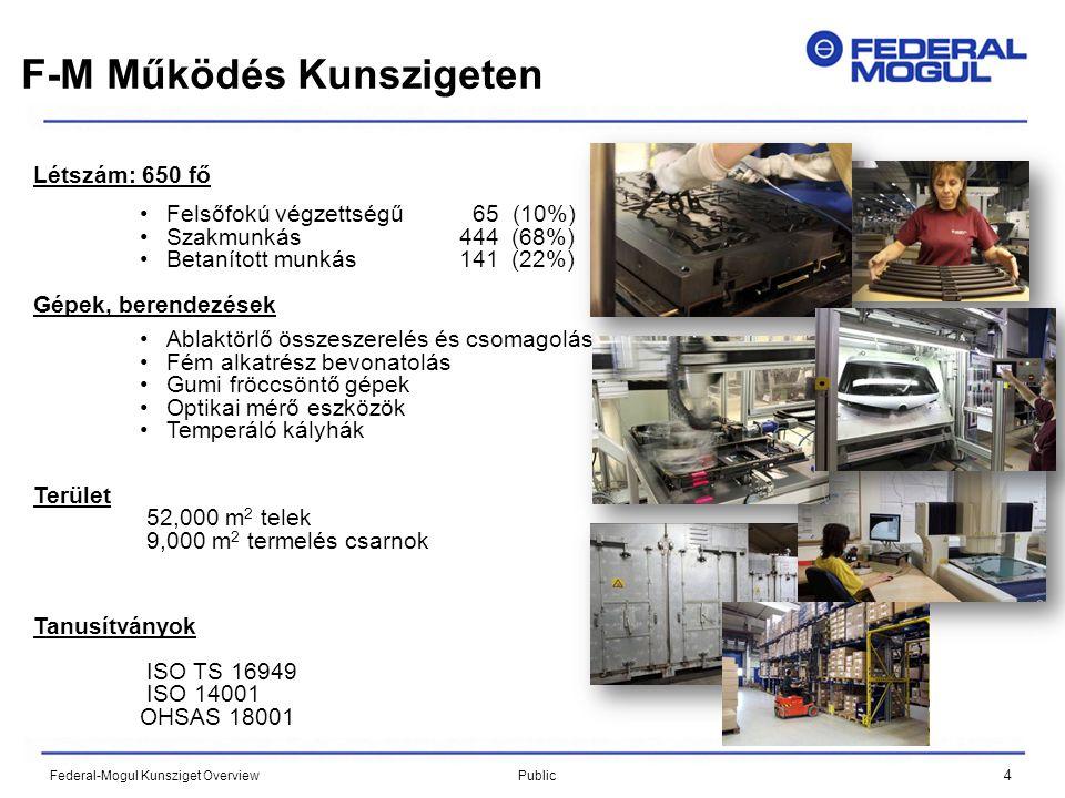 4 Federal-Mogul Kunsziget Overview Public Létszám: 650 fő Felsőfokú végzettségű 65 (10%) Szakmunkás444 (68%) Betanított munkás 141 (22%) Gépek, berendezések Ablaktörlő összeszerelés és csomagolás Fém alkatrész bevonatolás Gumi fröccsöntő gépek Optikai mérő eszközök Temperáló kályhák Terület 52,000 m 2 telek 9,000 m 2 termelés csarnok Tanusítványok ISO TS 16949 ISO 14001 OHSAS 18001 F-M Működés Kunszigeten
