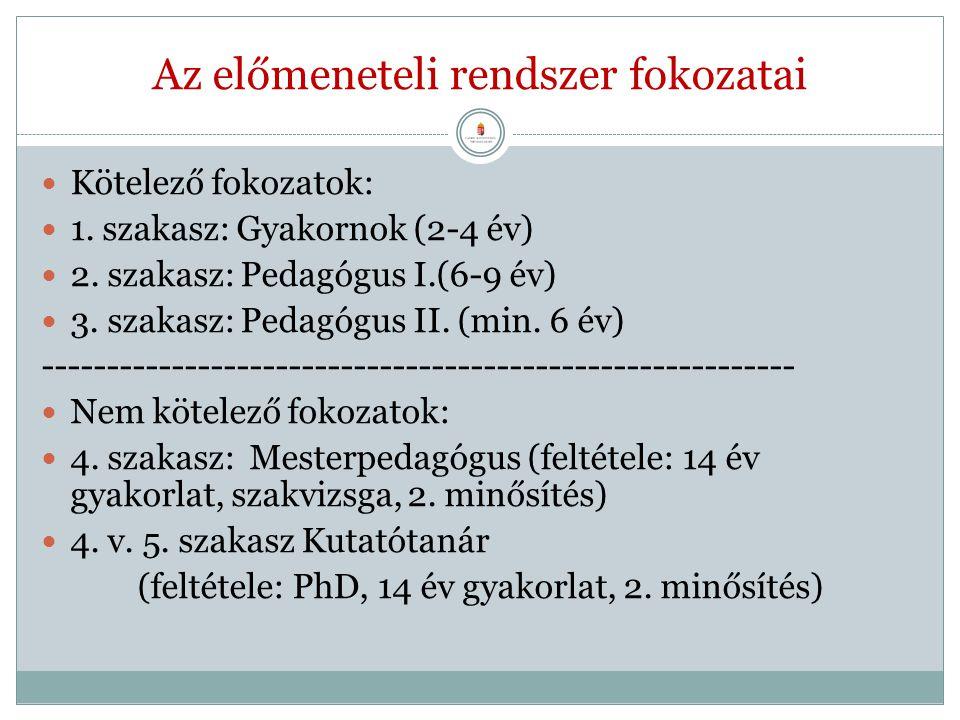 Az előmeneteli rendszer fokozatai Kötelező fokozatok: 1. szakasz: Gyakornok (2-4 év) 2. szakasz: Pedagógus I.(6-9 év) 3. szakasz: Pedagógus II. (min.