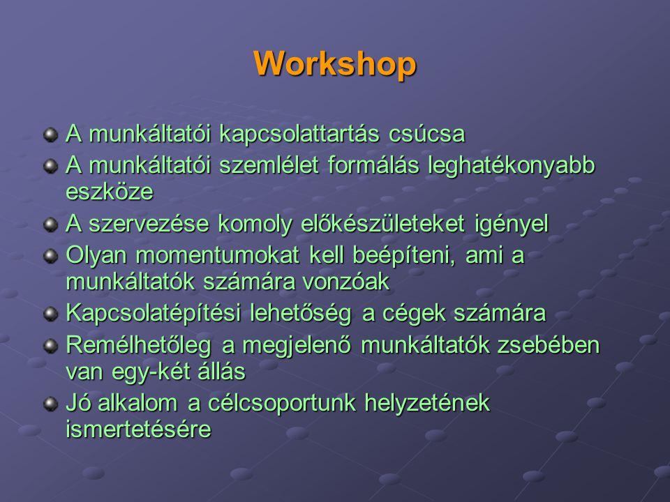 Workshop A munkáltatói kapcsolattartás csúcsa A munkáltatói szemlélet formálás leghatékonyabb eszköze A szervezése komoly előkészületeket igényel Olya