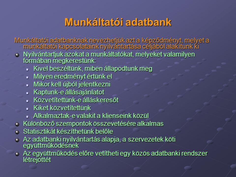 Munkáltatói adatbank Munkáltatói adatbanknak nevezhetjük azt a képződményt, melyet a munkáltatói kapcsolataink nyilvántartása céljából alakítunk ki Ny