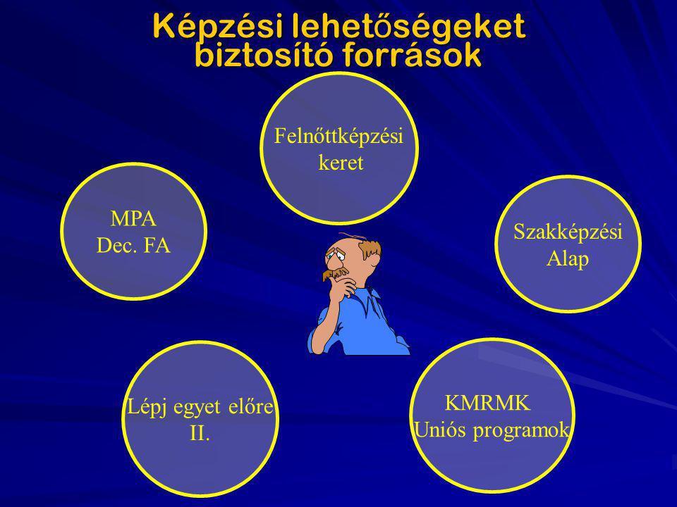Képzési lehet ő ségeket biztosító források MPA Dec. FA Lépj egyet előre II. KMRMK Uniós programok Felnőttképzési keret Szakképzési Alap