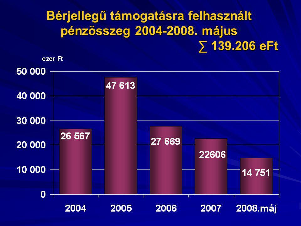 Bérjellegű támogatásra felhasznált pénzösszeg 2004-2008. május ∑ 139.206 eFt