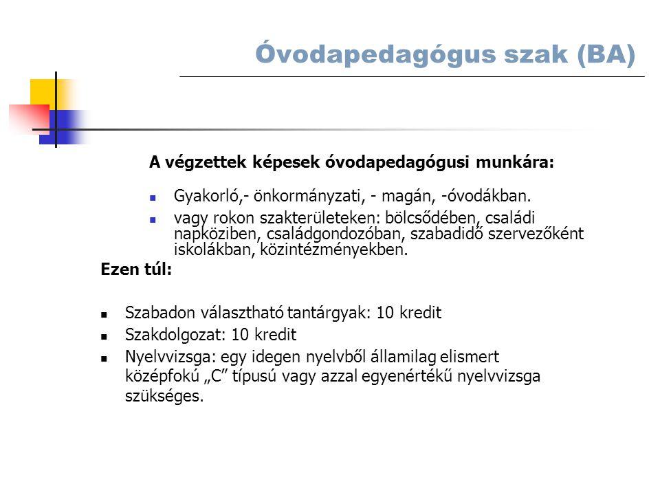 A végzettek képesek óvodapedagógusi munkára: Gyakorló,- önkormányzati, - magán, -óvodákban.