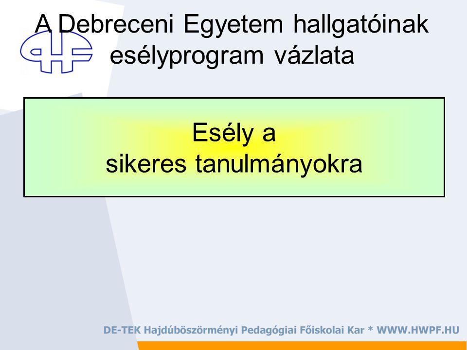 Esély a sikeres tanulmányokra A Debreceni Egyetem hallgatóinak esélyprogram vázlata