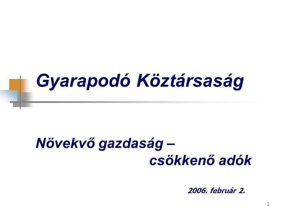 1 Gyarapodó Köztársaság Növekvő gazdaság – csökkenő adók 2006. február 2.