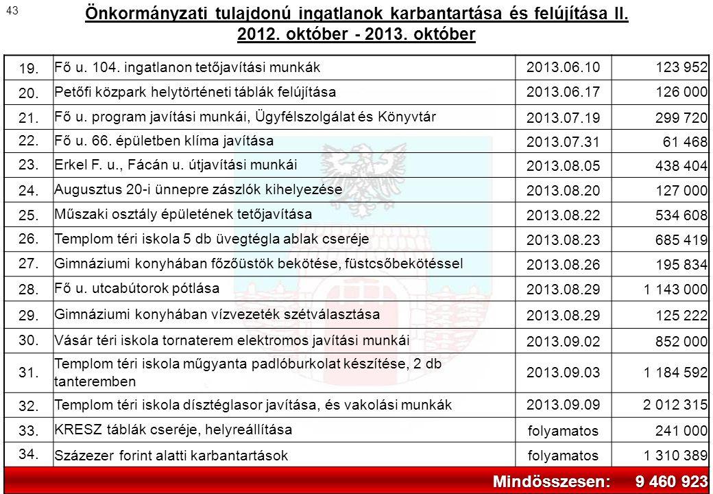 Önkormányzati tulajdonú ingatlanok karbantartása és felújítása II. 2012. október - 2013. október 19.Fő u. 104. ingatlanon tetőjavítási munkák2013.06.1