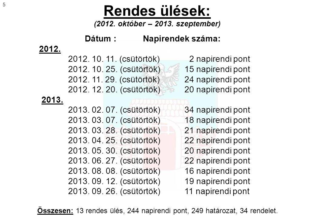 Rendes ülések: (2012. október – 2013. szeptember) Dátum : Napirendek száma: 2012. 2012. 10. 11. (csütörtök) 2 napirendi pont 2012. 10. 25. (csütörtök)