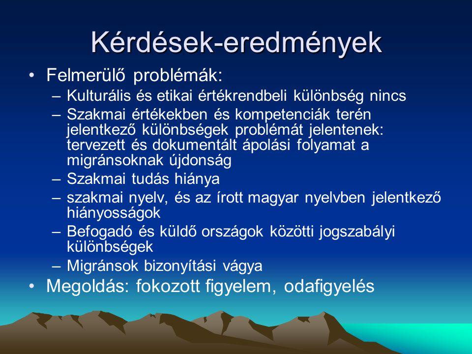 Kérdések-eredmények Felmerülő problémák: –Kulturális és etikai értékrendbeli különbség nincs –Szakmai értékekben és kompetenciák terén jelentkező különbségek problémát jelentenek: tervezett és dokumentált ápolási folyamat a migránsoknak újdonság –Szakmai tudás hiánya –szakmai nyelv, és az írott magyar nyelvben jelentkező hiányosságok –Befogadó és küldő országok közötti jogszabályi különbségek –Migránsok bizonyítási vágya Megoldás: fokozott figyelem, odafigyelés