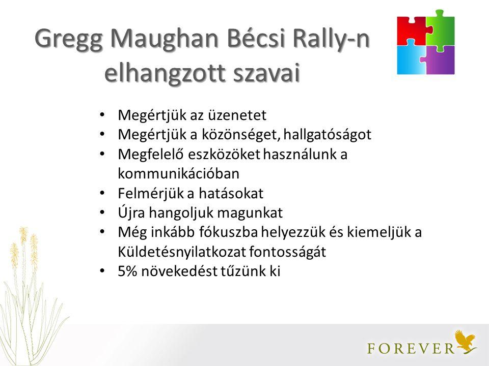 Megértjük az üzenetet Megértjük a közönséget, hallgatóságot Megfelelő eszközöket használunk a kommunikációban Felmérjük a hatásokat Újra hangoljuk magunkat Még inkább fókuszba helyezzük és kiemeljük a Küldetésnyilatkozat fontosságát 5% növekedést tűzünk ki Gregg Maughan Bécsi Rally-n elhangzott szavai
